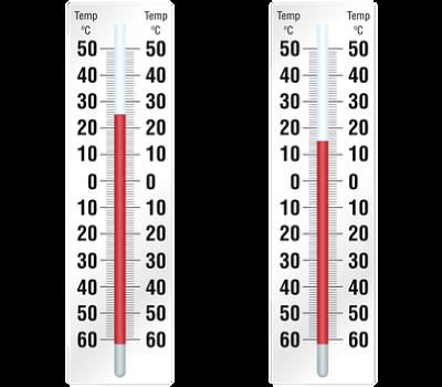 Monitoreo de temperatura a través de tecnología GPS